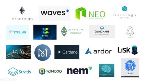 Principales plataformas Smart Contracts